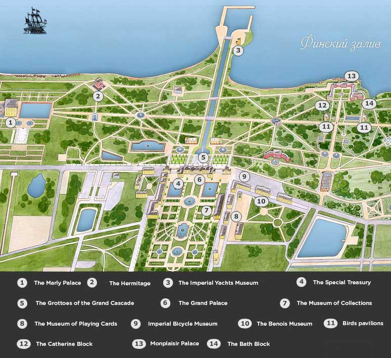 Mapa de Peterhof