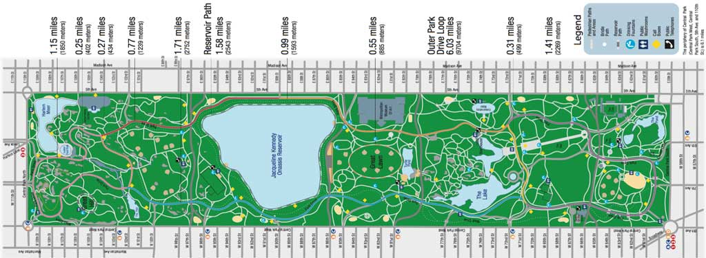 Mapa para runners - Central Park
